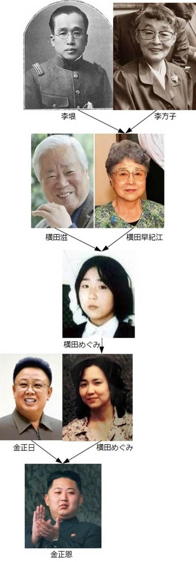 横田 早紀 江 家系